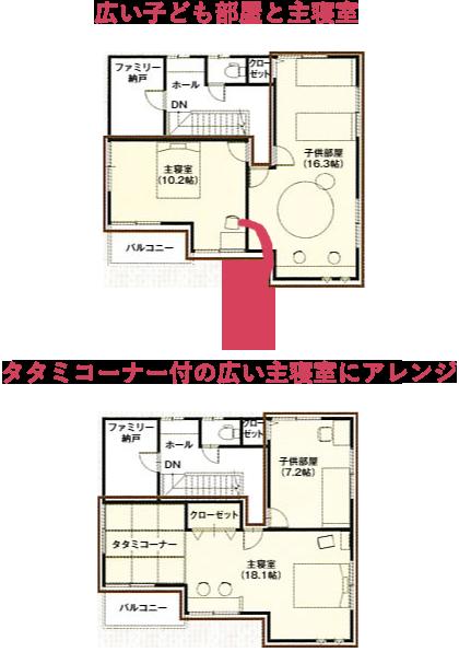 「広い子ども部屋と主寝室」を「タタミコーナー付の広い主寝室」にアレンジ